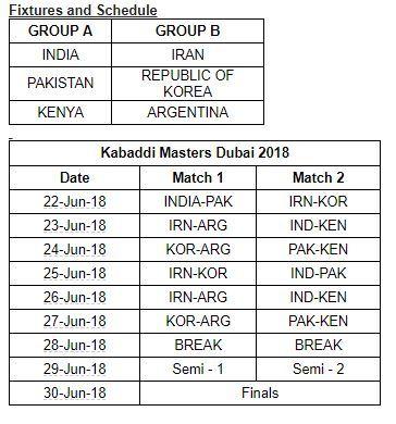 Kabaddi Masters League 2018 | Kabaddi Schedule